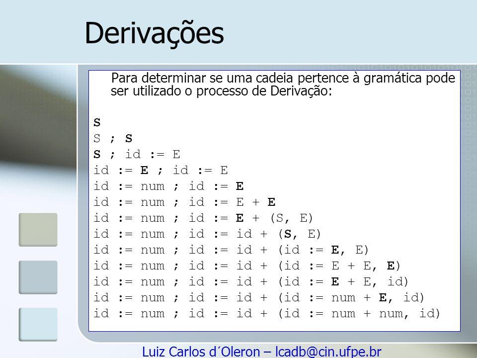 Luiz Carlos d´Oleron – lcadb@cin.ufpe.br Derivações Para determinar se uma cadeia pertence à gramática pode ser utilizado o processo de Derivação: S S