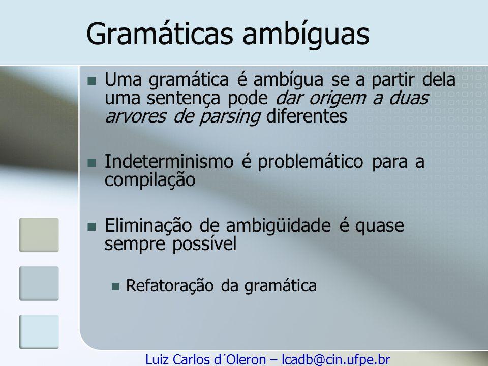 Luiz Carlos d´Oleron – lcadb@cin.ufpe.br Gramáticas ambíguas Uma gramática é ambígua se a partir dela uma sentença pode dar origem a duas arvores de p