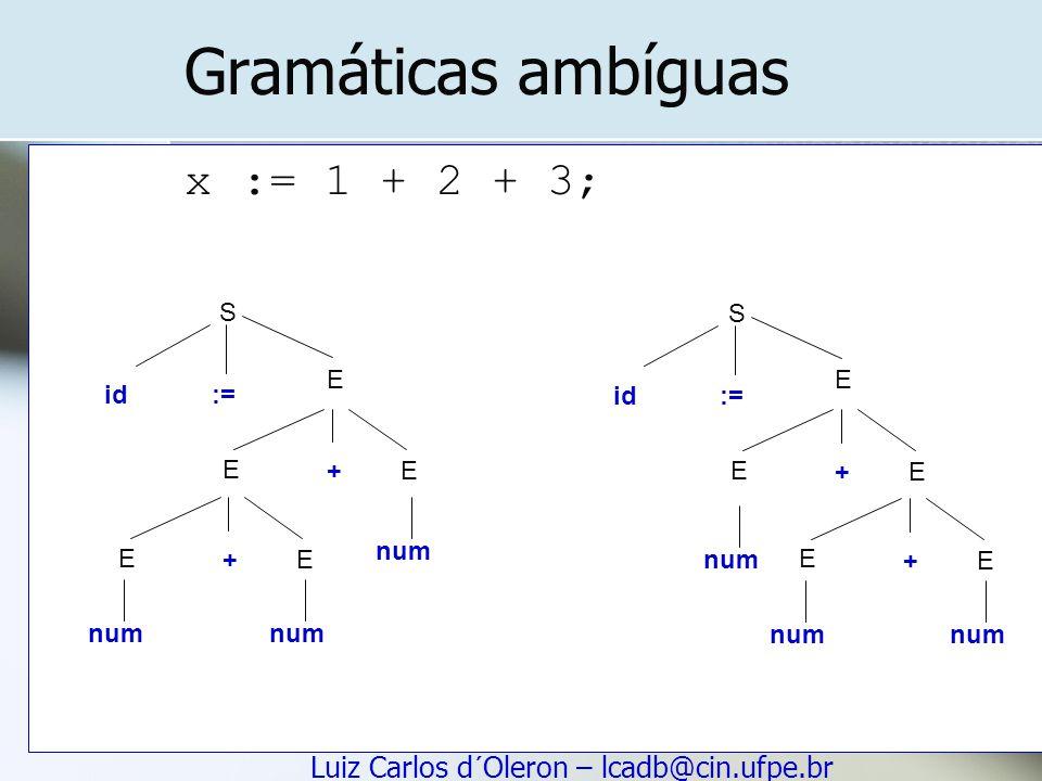 Luiz Carlos d´Oleron – lcadb@cin.ufpe.br Gramáticas ambíguas x := 1 + 2 + 3; S E id:= E +E E +E num S E id:= E +E E +E num