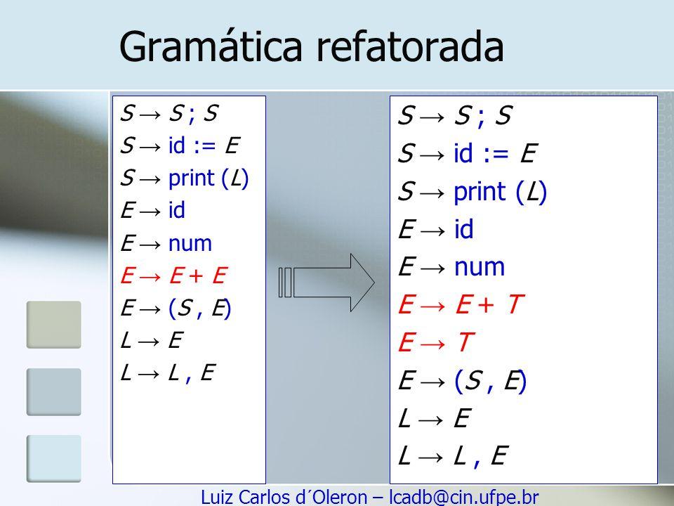 Luiz Carlos d´Oleron – lcadb@cin.ufpe.br Gramática refatorada S → S ; S S → id := E S → print (L) E → id E → num E → E + E E → (S, E) L → E L → L, E S