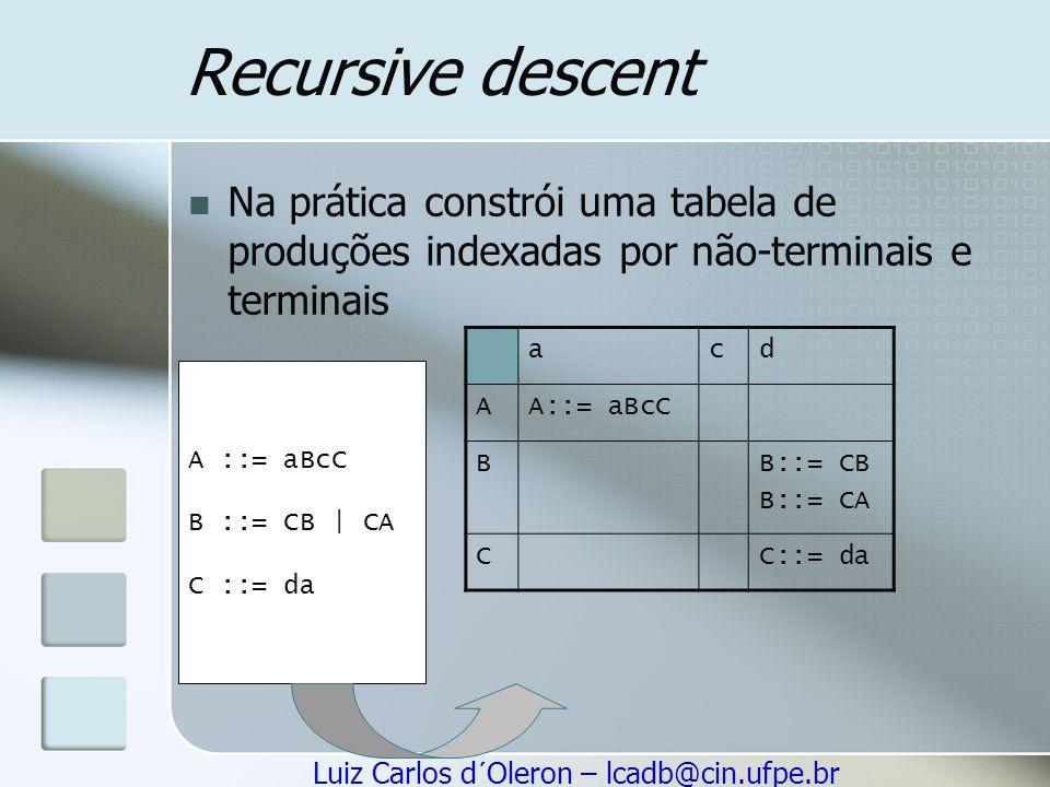 Luiz Carlos d´Oleron – lcadb@cin.ufpe.br Recursive descent Na prática constrói uma tabela de produções indexadas por não-terminais e terminais A ::= a
