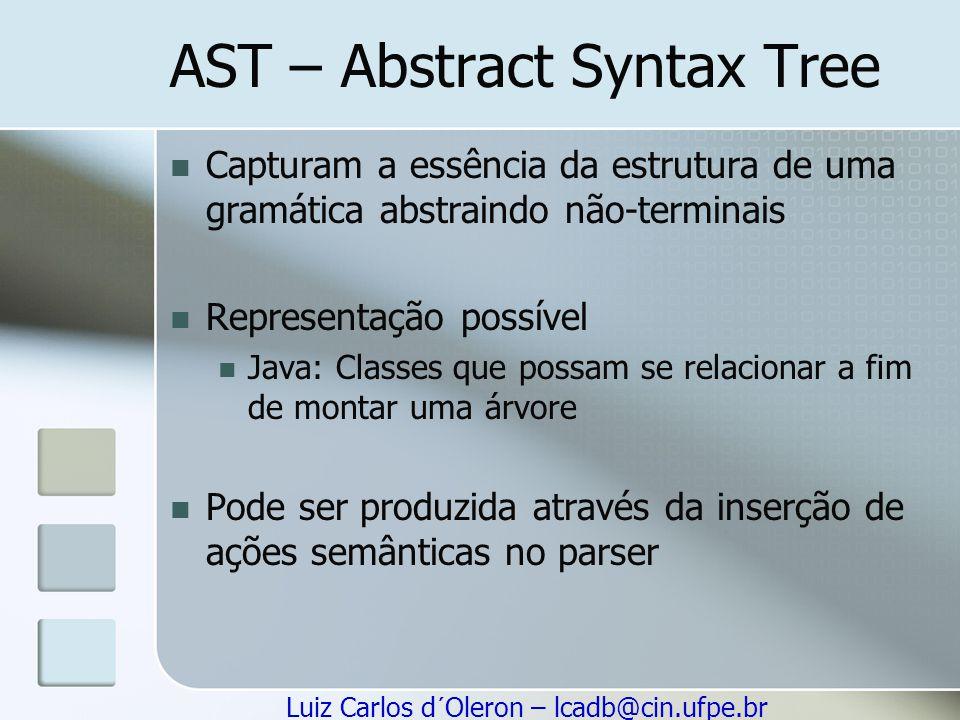 Luiz Carlos d´Oleron – lcadb@cin.ufpe.br AST – Abstract Syntax Tree Capturam a essência da estrutura de uma gramática abstraindo não-terminais Represe