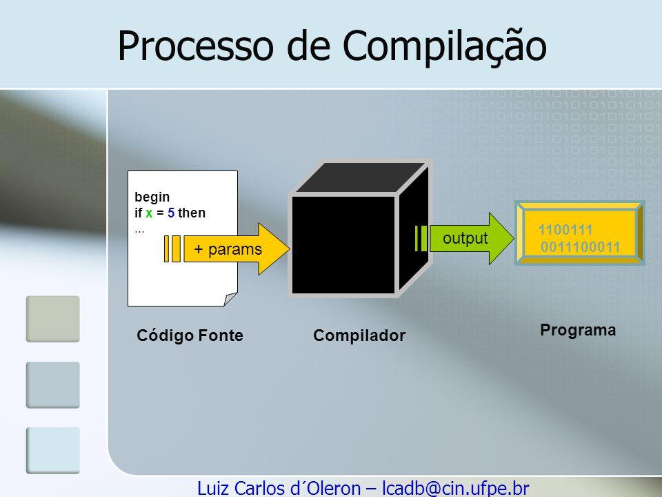 Luiz Carlos d´Oleron – lcadb@cin.ufpe.br Processo de Compilação begin if x = 5 then... 1100111 0011100011 Código FonteCompilador Programa output + par