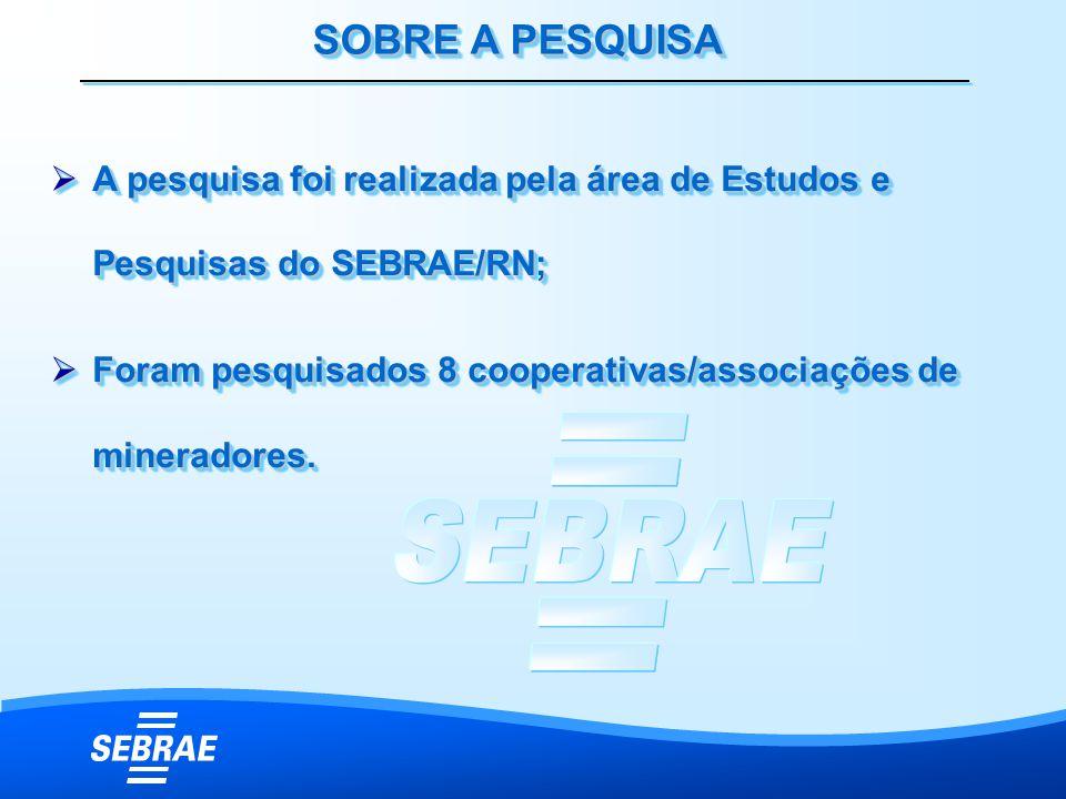  A pesquisa foi realizada pela área de Estudos e Pesquisas do SEBRAE/RN;  Foram pesquisados 8 cooperativas/associações de mineradores.  A pesquisa