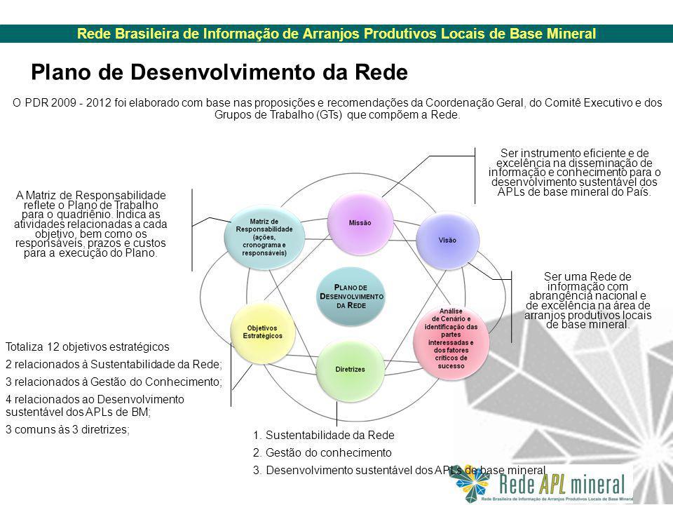 Rede Brasileira de Informação de Arranjos Produtivos Locais de Base Mineral Plano de Desenvolvimento da Rede O PDR 2009 - 2012 foi elaborado com base nas proposições e recomendações da Coordenação Geral, do Comitê Executivo e dos Grupos de Trabalho (GTs) que compõem a Rede.