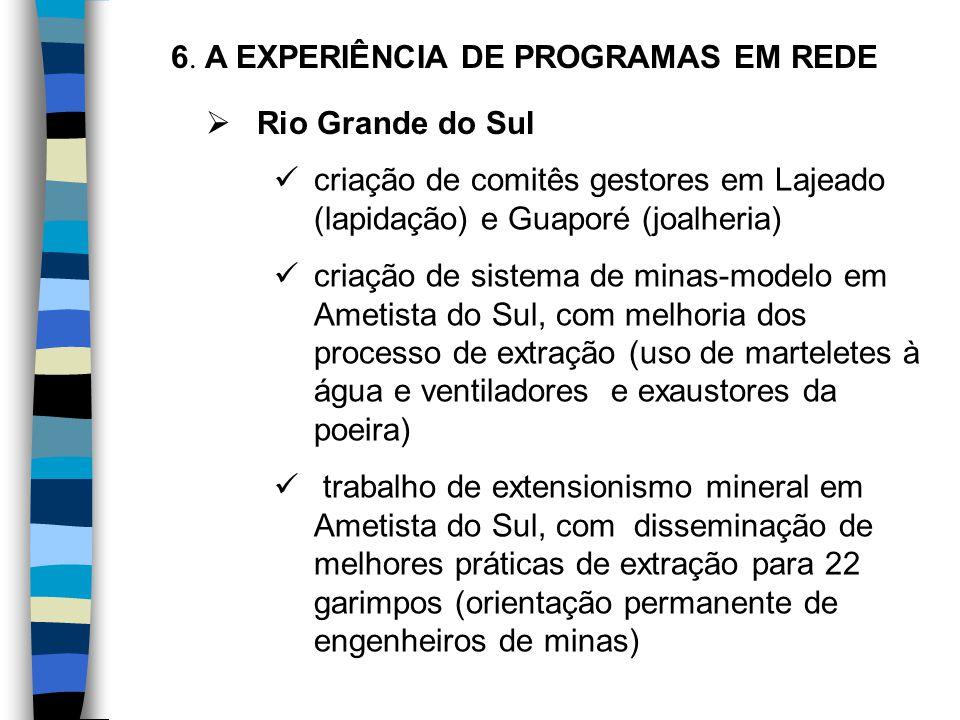  Rio Grande do Sul criação de comitês gestores em Lajeado (lapidação) e Guaporé (joalheria) criação de sistema de minas-modelo em Ametista do Sul, co