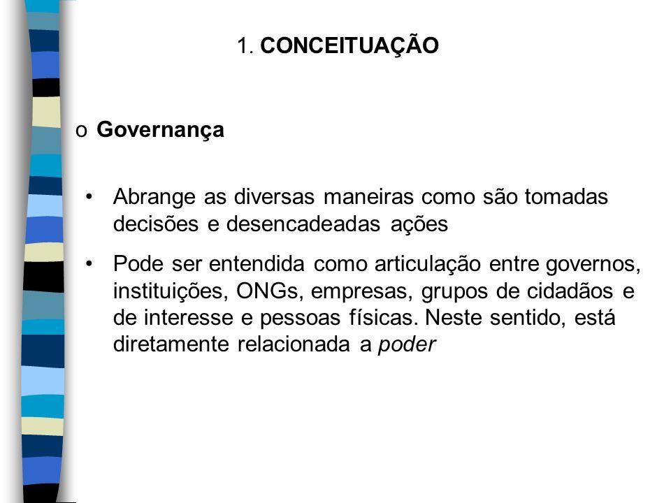 1. CONCEITUAÇÃO Abrange as diversas maneiras como são tomadas decisões e desencadeadas ações Pode ser entendida como articulação entre governos, insti