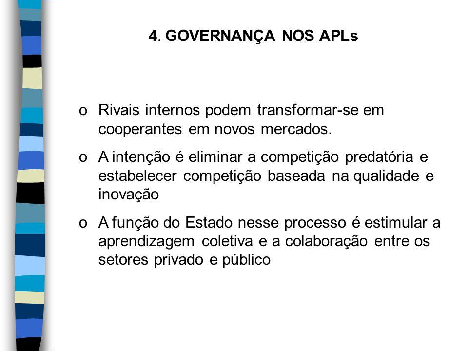5.REDES Tendência atual em direção a novas formas de governança baseadas em redes e parcerias.