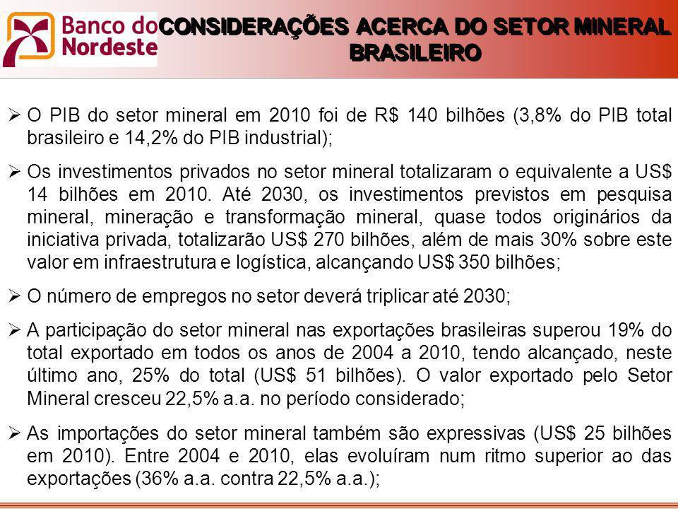  No período de 2004 a 2010, o desempenho das exportações de bens primários oriundos da mineração (crescimento de 36% a.a.) e da indústria de minerais não-metálicos (crescimento de 34% a.a.) foi muito superior ao desempenho dos bens oriundos da metalurgia (decréscimo de 7,0% a.a.);  No mesmo período, as importações de bens oriundos da metalurgia (crescimento de 131% a.a.) tiveram um desempenho superior ao das importações dos bens oriundos da mineração (crescimento de 23% a.a.) e da indústria de minerais não-metálicos (crescimento de 41% a.a.);  Apesar do forte crescimento da importação dos produtos minerais industrializados, o saldo da balança comercial do setor mineral tem se mantido superavitário, contribuindo positivamente para a balança comercial brasileira.