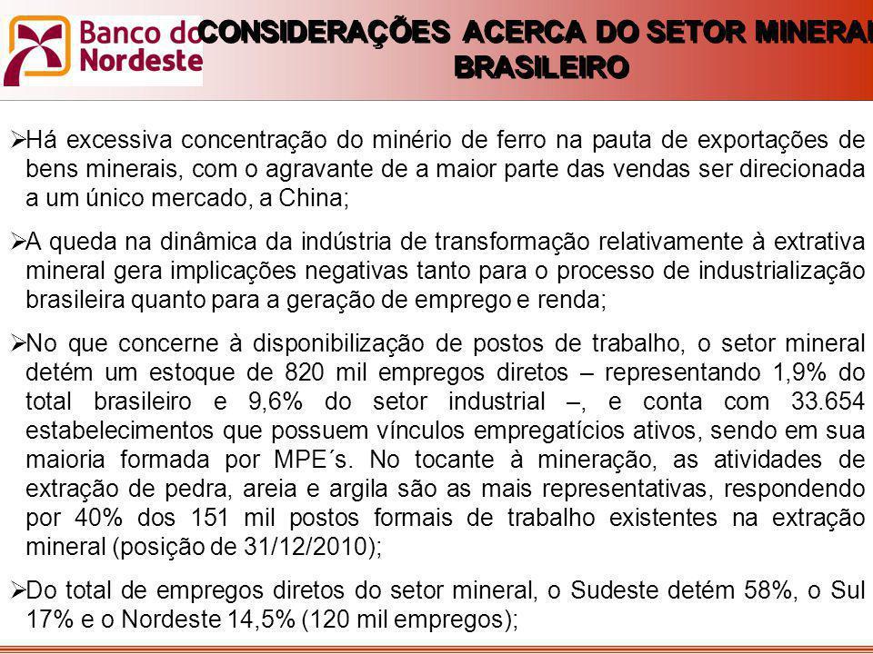  O número de estabelecimentos de mineração e de transformação mineral cresceu 20% no Brasil e 48% no Nordeste de 2000 a 2010.