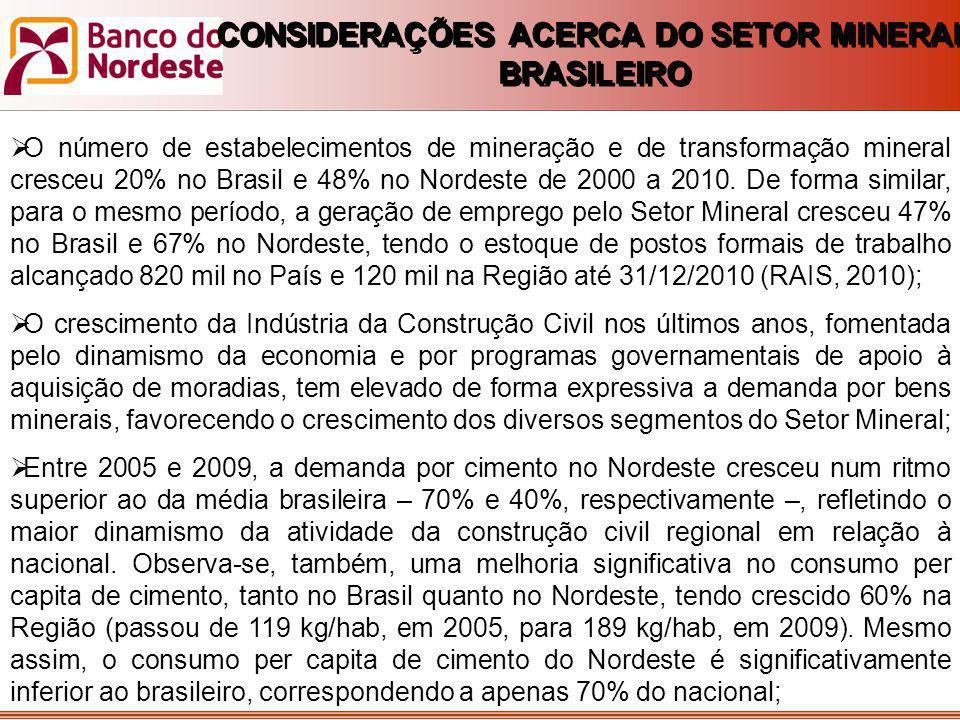  O número de estabelecimentos de mineração e de transformação mineral cresceu 20% no Brasil e 48% no Nordeste de 2000 a 2010. De forma similar, para