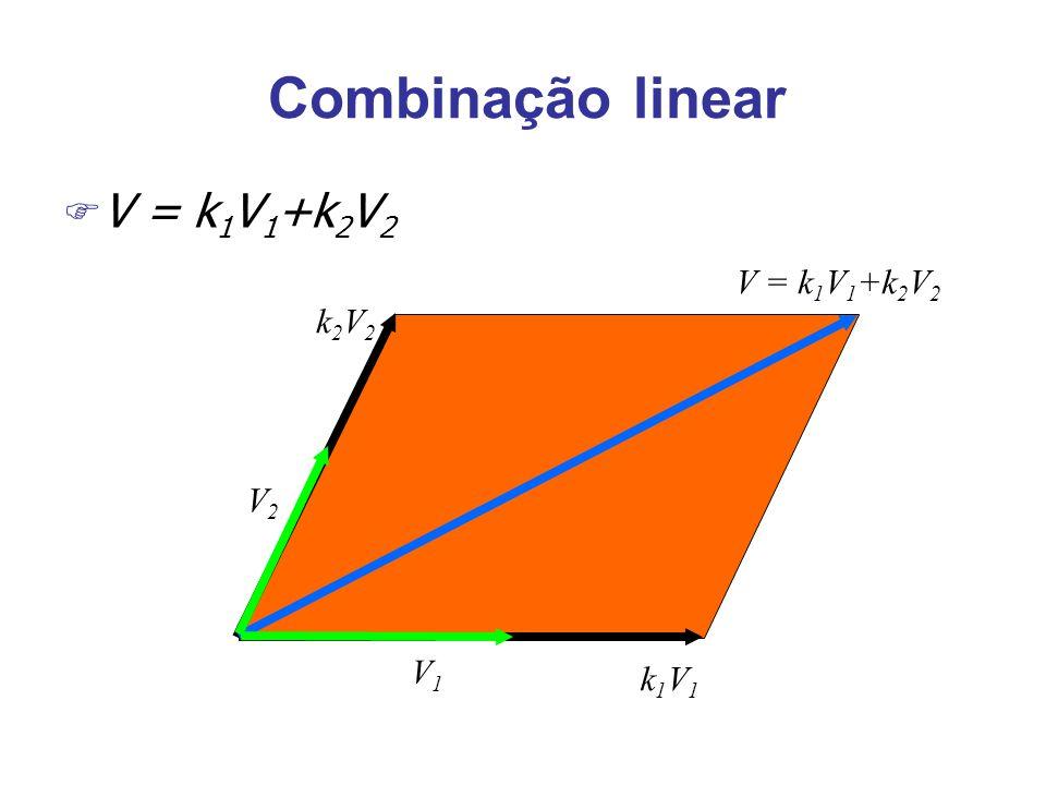 Combinação linear F V = k 1 V 1 +k 2 V 2 V1V1 V2V2 k1V1k1V1 k2V2k2V2 V = k 1 V 1 +k 2 V 2