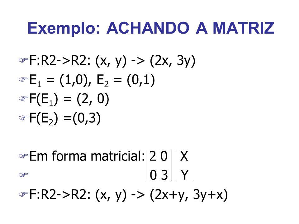 Exemplo: ACHANDO A MATRIZ F F:R2->R2: (x, y) -> (2x, 3y) F E 1 = (1,0), E 2 = (0,1) F F(E 1 ) = (2, 0) F F(E 2 ) =(0,3) F Em forma matricial: 2 0 X F 0 3 Y F F:R2->R2: (x, y) -> (2x+y, 3y+x)
