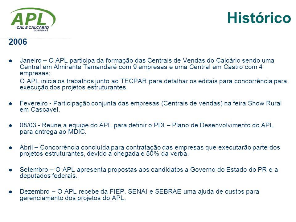 2006 Janeiro – O APL participa da formação das Centrais de Vendas do Calcário sendo uma Central em Almirante Tamandaré com 9 empresas e uma Central em