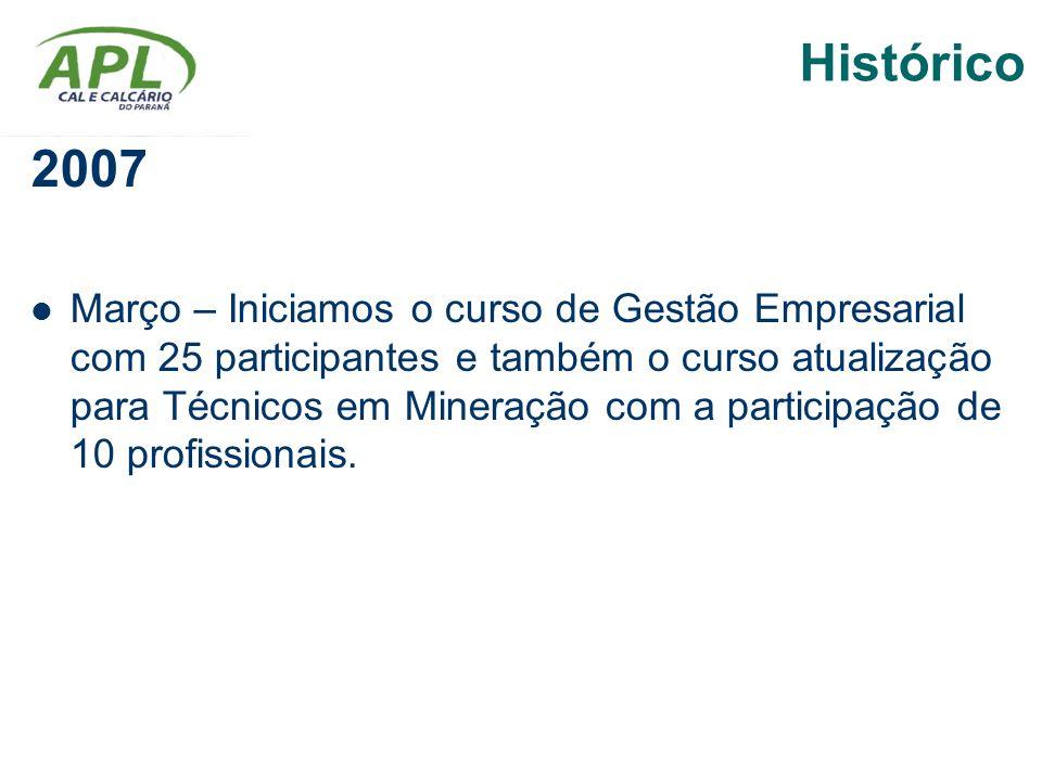 2007 Março – Iniciamos o curso de Gestão Empresarial com 25 participantes e também o curso atualização para Técnicos em Mineração com a participação d