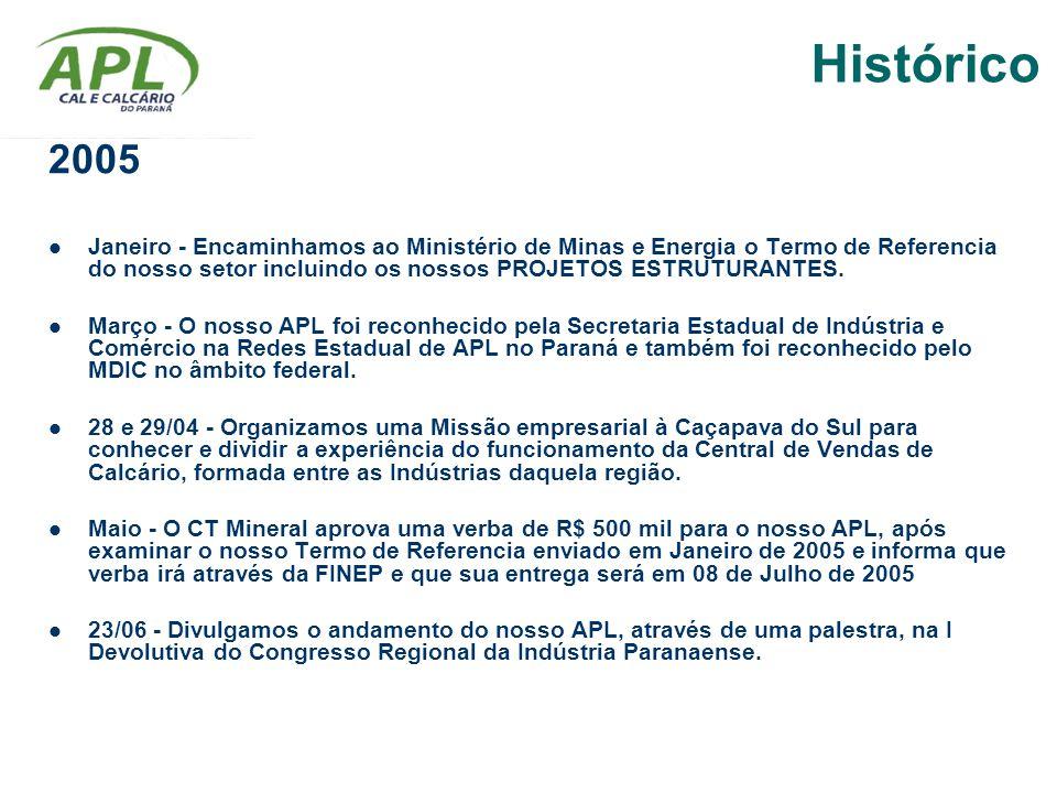 2005 Janeiro - Encaminhamos ao Ministério de Minas e Energia o Termo de Referencia do nosso setor incluindo os nossos PROJETOS ESTRUTURANTES. Março -