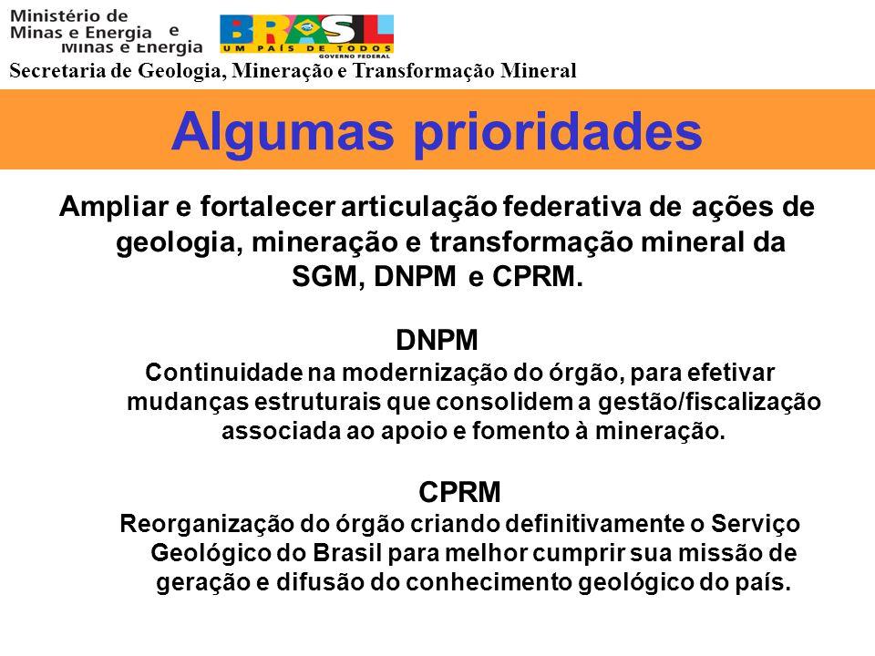 Algumas prioridades Ampliar e fortalecer articulação federativa de ações de geologia, mineração e transformação mineral da SGM, DNPM e CPRM. DNPM Cont