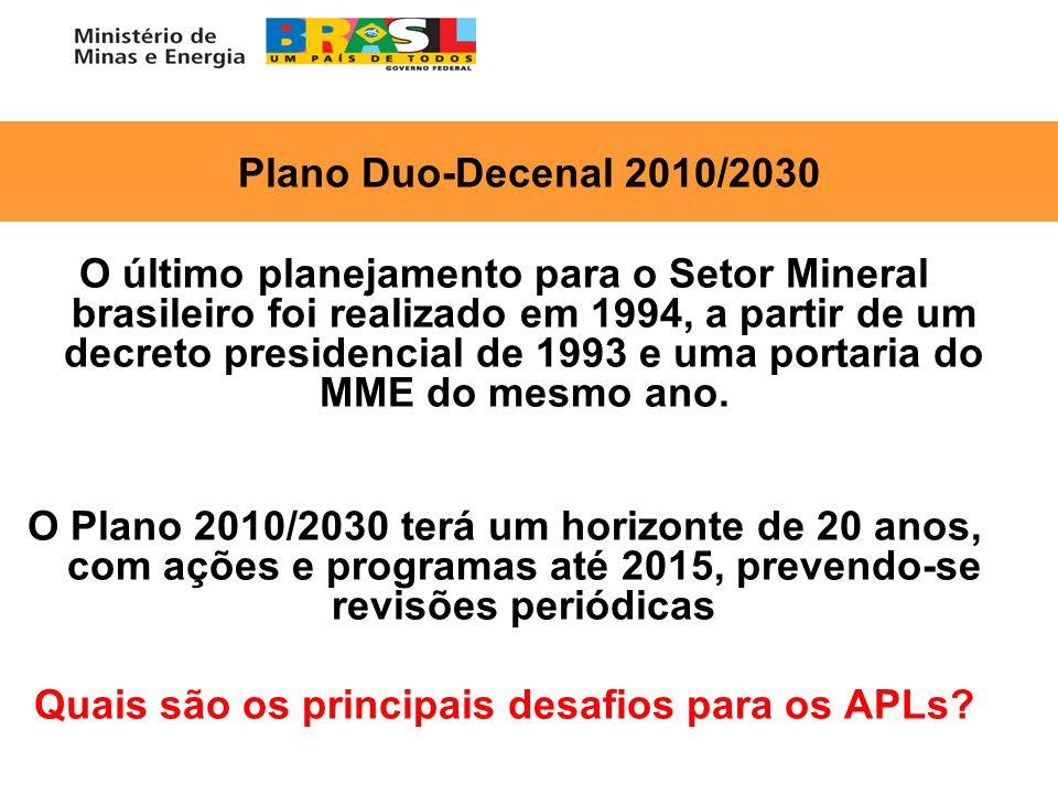Plano Duo-Decenal 2010/2030 O último planejamento para o Setor Mineral brasileiro foi realizado em 1994, a partir de um decreto presidencial de 1993 e