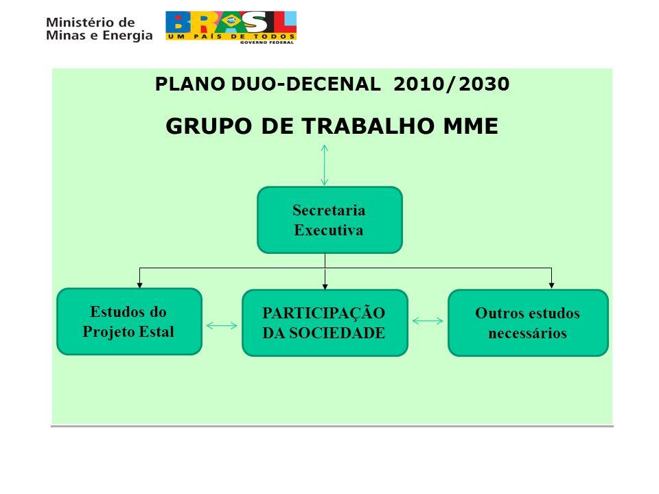 PLANO DUO-DECENAL 2010/2030 GRUPO DE TRABALHO MME PLANO DUO-DECENAL 2010/2030 GRUPO DE TRABALHO MME Estudos do Projeto Estal Outros estudos necessário