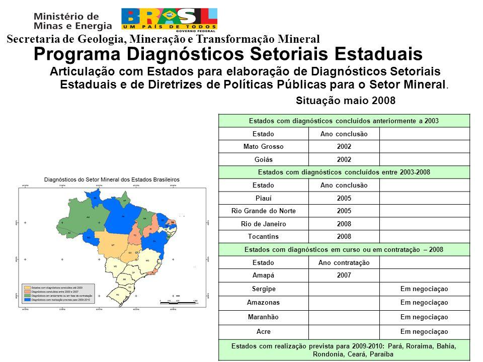 Programa Diagnósticos Setoriais Estaduais Articulação com Estados para elaboração de Diagnósticos Setoriais Estaduais e de Diretrizes de Políticas Púb