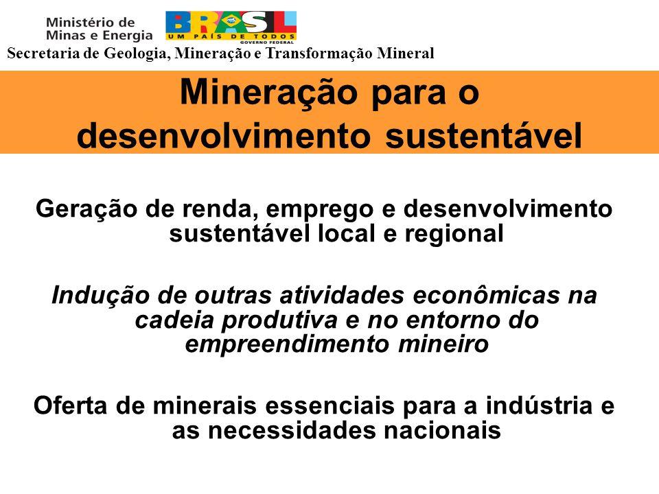 Mineração para o desenvolvimento sustentável Geração de renda, emprego e desenvolvimento sustentável local e regional Indução de outras atividades eco