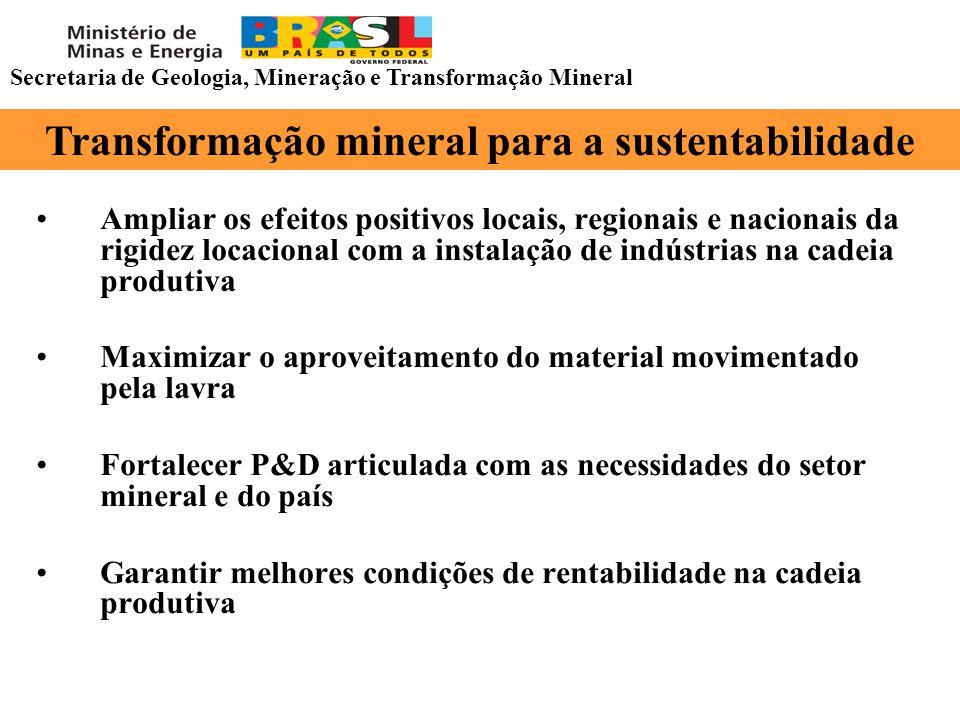 Transformação mineral para a sustentabilidade Secretaria de Geologia, Mineração e Transformação Mineral Ampliar os efeitos positivos locais, regionais