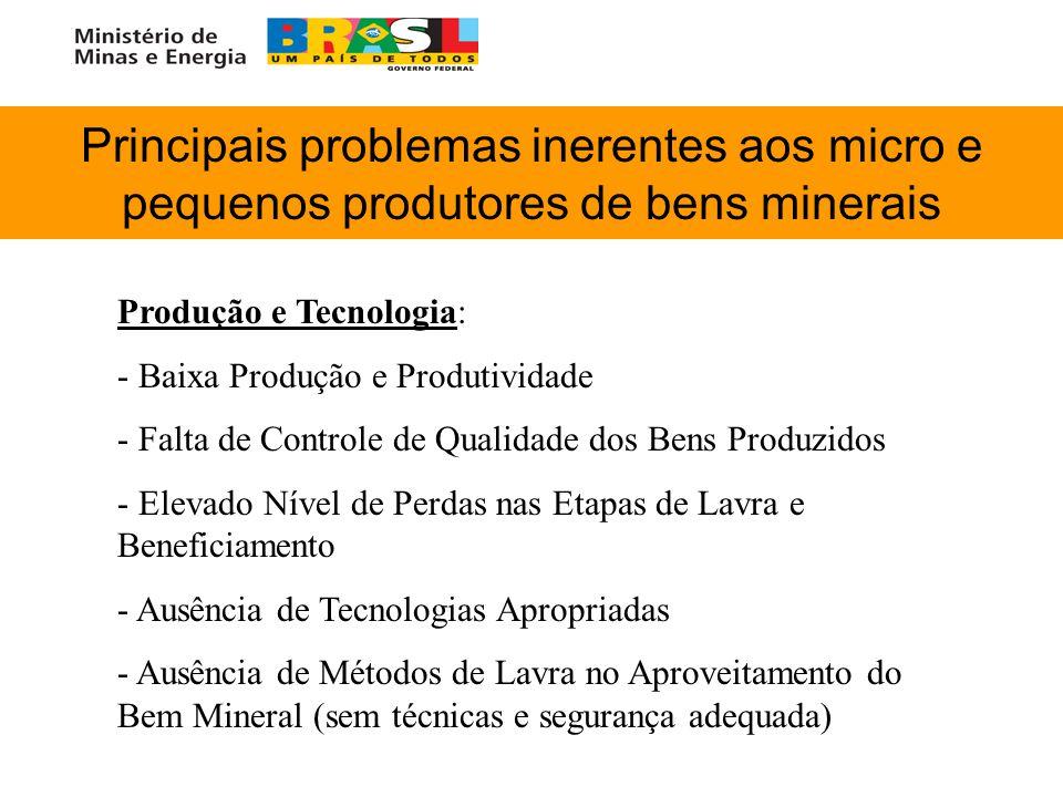 Principais problemas inerentes aos micro e pequenos produtores de bens minerais Produção e Tecnologia: - - Baixa Produção e Produtividade - - Falta de