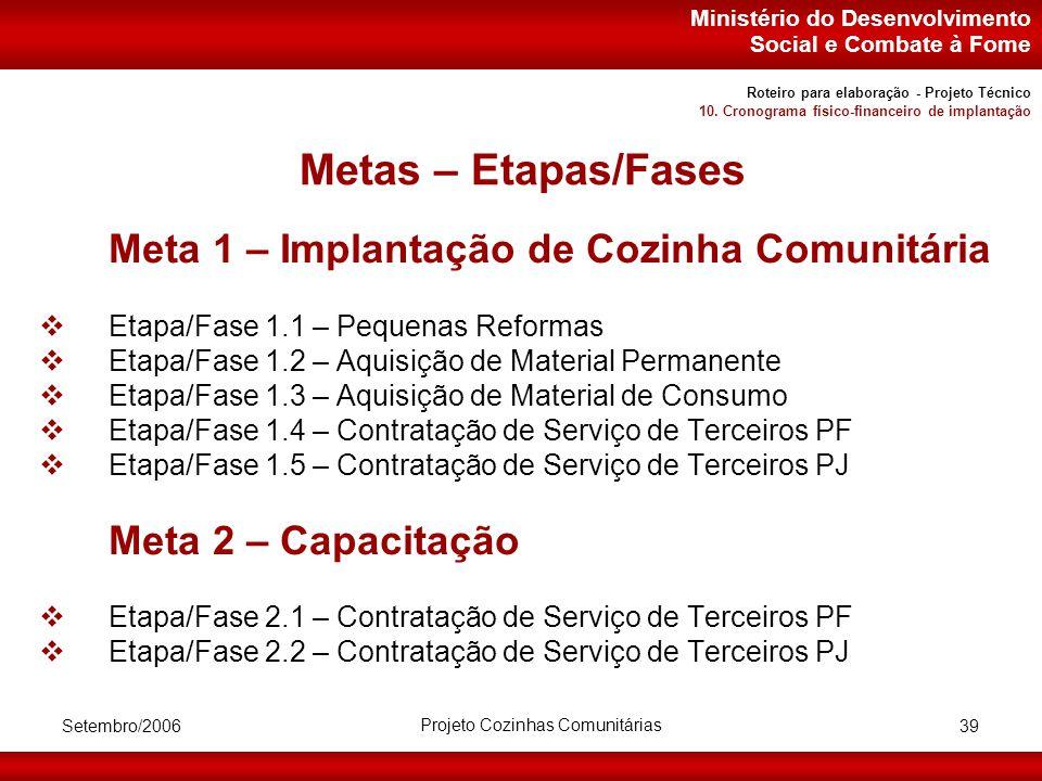 Ministério do Desenvolvimento Social e Combate à Fome Setembro/2006 Projeto Cozinhas Comunitárias 39 Metas – Etapas/Fases Meta 1 – Implantação de Cozinha Comunitária  Etapa/Fase 1.1 – Pequenas Reformas  Etapa/Fase 1.2 – Aquisição de Material Permanente  Etapa/Fase 1.3 – Aquisição de Material de Consumo  Etapa/Fase 1.4 – Contratação de Serviço de Terceiros PF  Etapa/Fase 1.5 – Contratação de Serviço de Terceiros PJ Meta 2 – Capacitação  Etapa/Fase 2.1 – Contratação de Serviço de Terceiros PF  Etapa/Fase 2.2 – Contratação de Serviço de Terceiros PJ Roteiro para elaboração - Projeto Técnico 10.