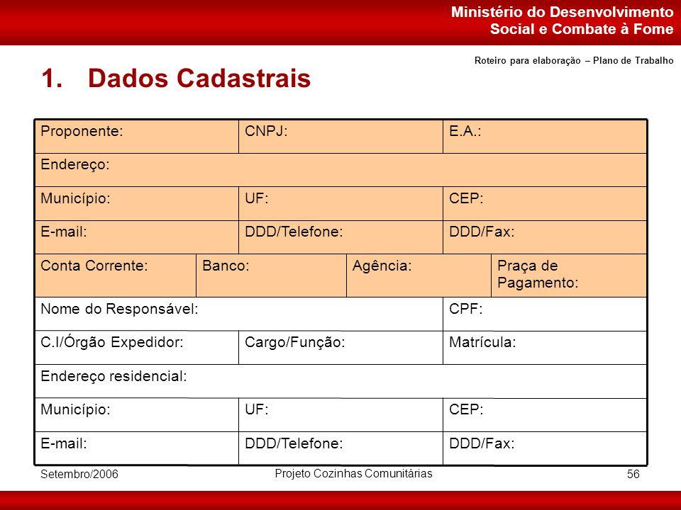 Ministério do Desenvolvimento Social e Combate à Fome Setembro/2006 Projeto Cozinhas Comunitárias 56 1.Dados Cadastrais Praça de Pagamento: Endereço residencial: CEP:UF:Município: DDD/Fax:DDD/Telefone:E-mail: Matrícula:Cargo/Função:C.I/Órgão Expedidor: CPF:Nome do Responsável: Agência:Banco:Conta Corrente: DDD/Fax:DDD/Telefone:E-mail: CEP:UF:Município: Endereço: E.A.:CNPJ:Proponente: Roteiro para elaboração – Plano de Trabalho