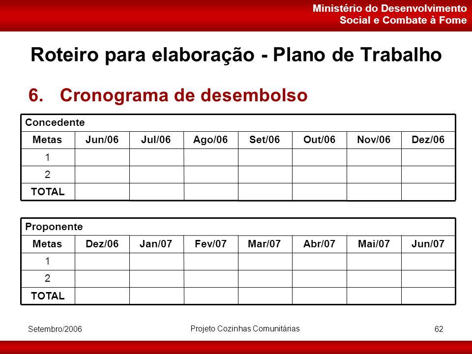 Ministério do Desenvolvimento Social e Combate à Fome Setembro/2006 Projeto Cozinhas Comunitárias 62 Roteiro para elaboração - Plano de Trabalho 6.Cronograma de desembolso Set/06Ago/06Jul/06Jun/06 TOTAL 2 1 MetasNov/06Out/06Dez/06 Concedente Mar/07Fev/07Jan/07Dez/06 TOTAL 2 1 MetasMai/07Abr/07Jun/07 Proponente