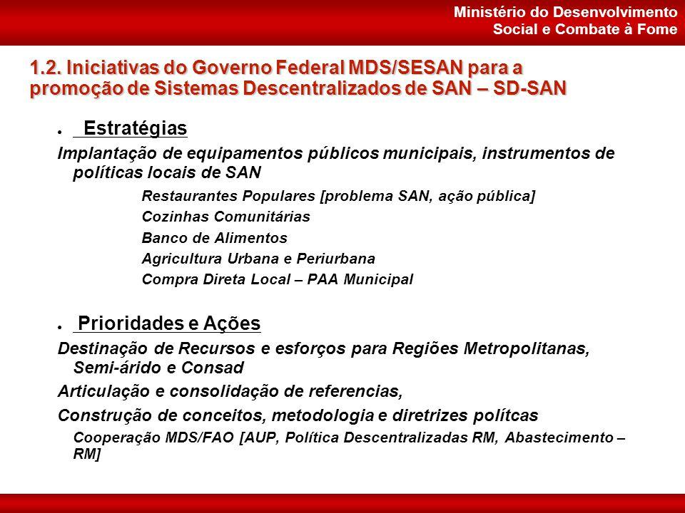 Ministério do Desenvolvimento Social e Combate à Fome 1.2.