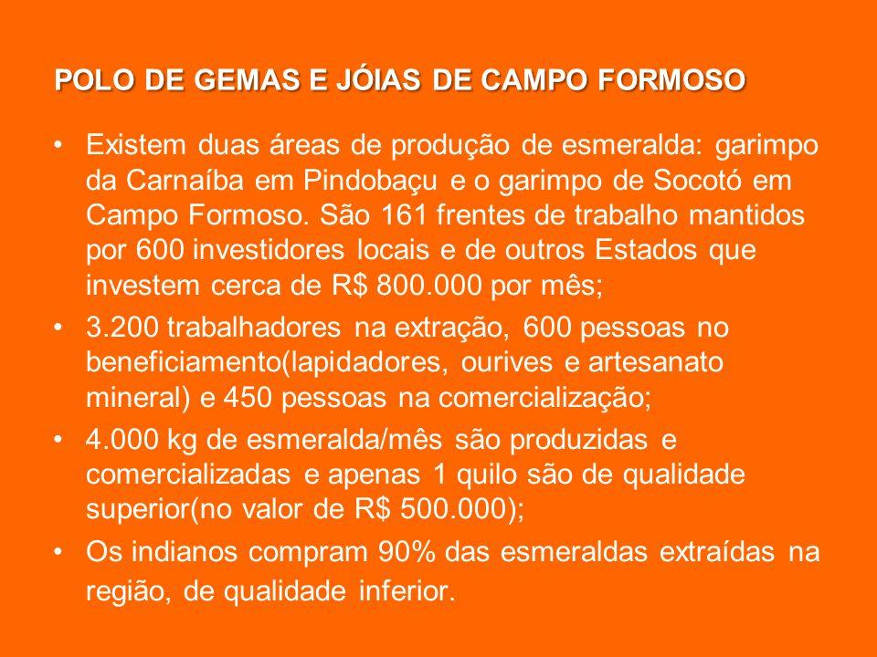 POLO DE GEMAS E JÓIAS DE CAMPO FORMOSO Existem duas áreas de produção de esmeralda: garimpo da Carnaíba em Pindobaçu e o garimpo de Socotó em Campo Fo