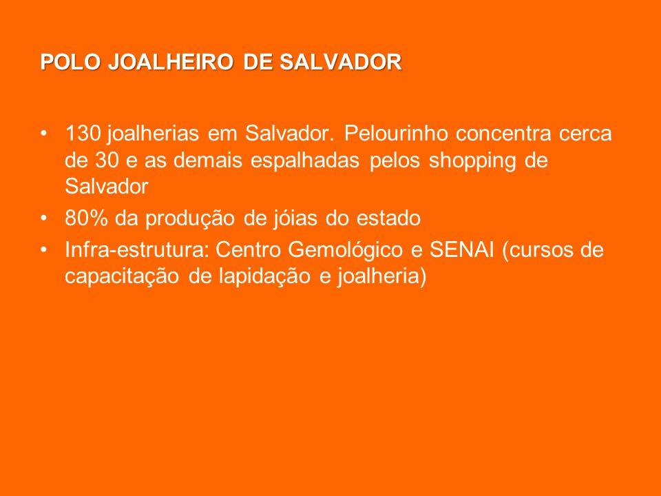 POLO JOALHEIRO DE SALVADOR 130 joalherias em Salvador. Pelourinho concentra cerca de 30 e as demais espalhadas pelos shopping de Salvador 80% da produ