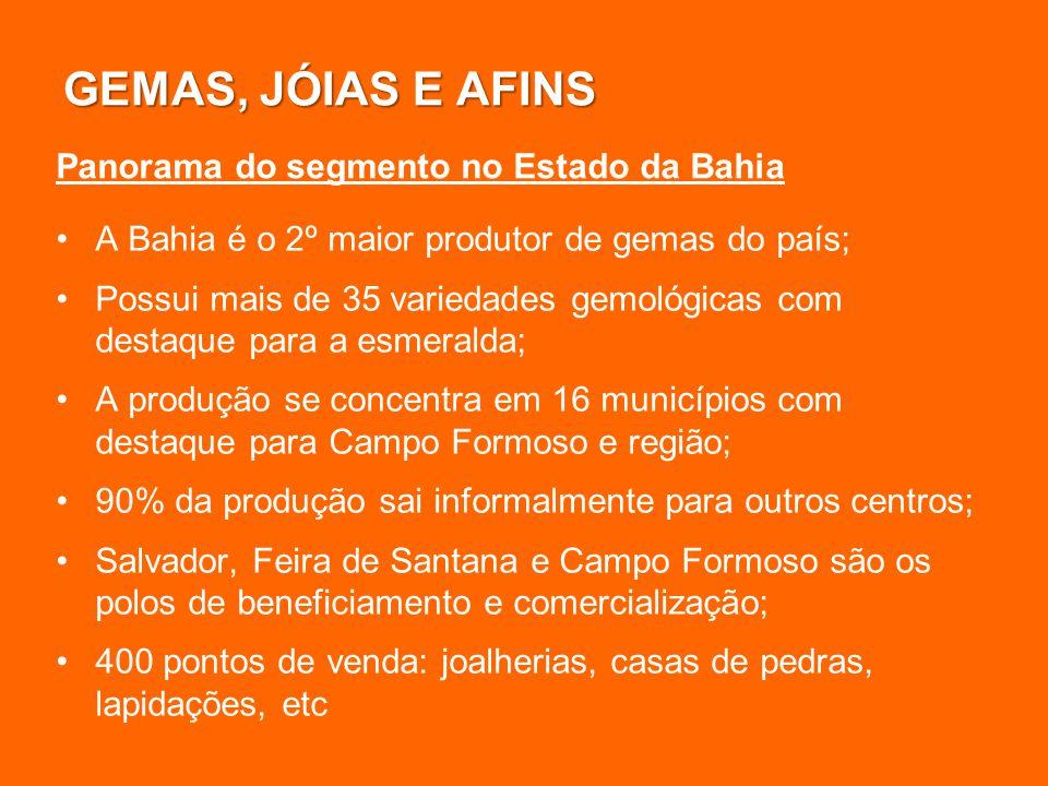 GEMAS, JÓIAS E AFINS A Bahia é o 2º maior produtor de gemas do país; Possui mais de 35 variedades gemológicas com destaque para a esmeralda; A produçã