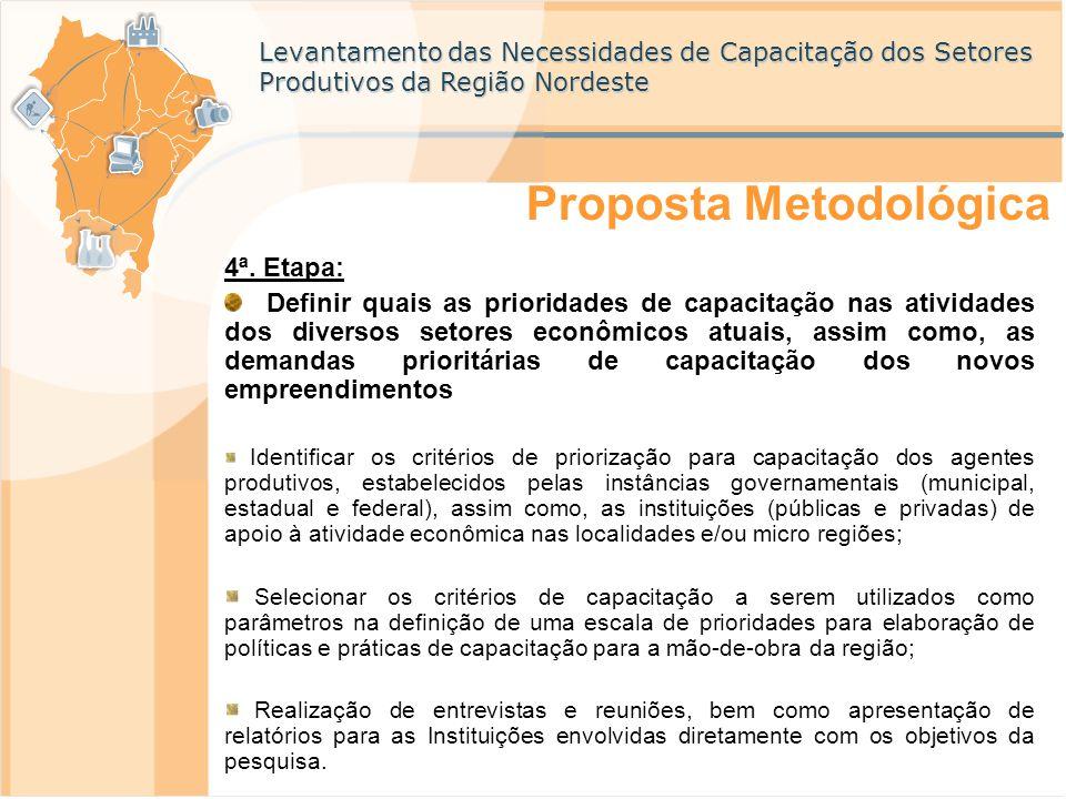 Levantamento das Necessidades de Capacitação dos Setores Produtivos da Região Nordeste 4ª. Etapa: Definir quais as prioridades de capacitação nas ativ