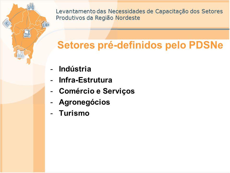 Levantamento das Necessidades de Capacitação dos Setores Produtivos da Região Nordeste Setores pré-definidos pelo PDSNe -Indústria -Infra-Estrutura -Comércio e Serviços -Agronegócios -Turismo