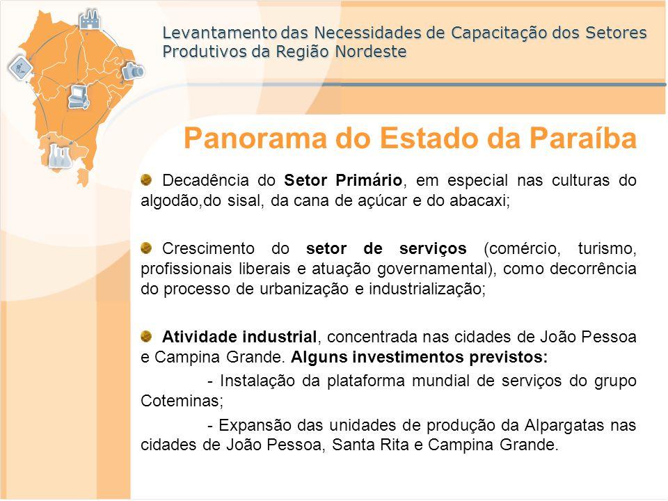 Levantamento das Necessidades de Capacitação dos Setores Produtivos da Região Nordeste Panorama do Estado da Paraíba Decadência do Setor Primário, em