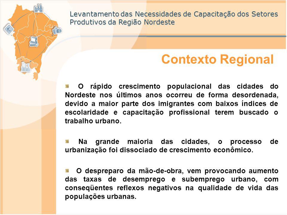 Levantamento das Necessidades de Capacitação dos Setores Produtivos da Região Nordeste Contexto Regional O rápido crescimento populacional das cidades