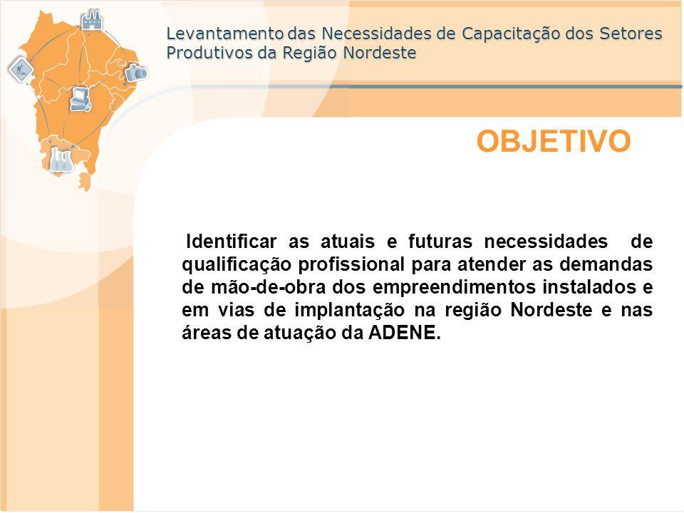Levantamento das Necessidades de Capacitação dos Setores Produtivos da Região Nordeste OBJETIVO Identificar as atuais e futuras necessidades de qualif