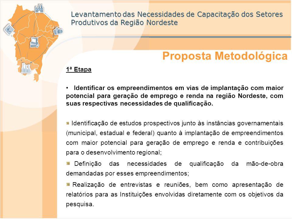 Levantamento das Necessidades de Capacitação dos Setores Produtivos da Região Nordeste Proposta Metodológica 1ª Etapa Identificar os empreendimentos e