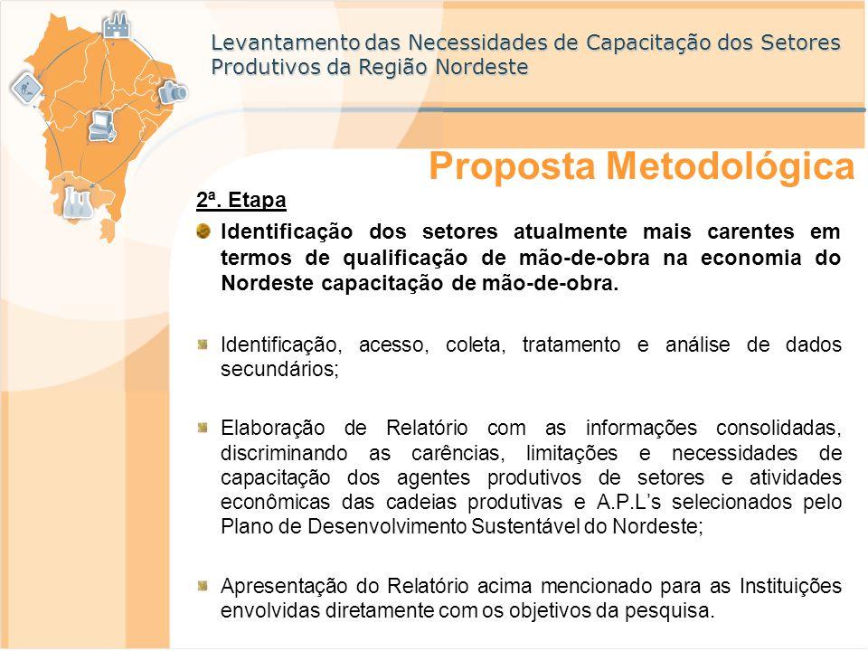 Levantamento das Necessidades de Capacitação dos Setores Produtivos da Região Nordeste 2ª. Etapa Identificação dos setores atualmente mais carentes em