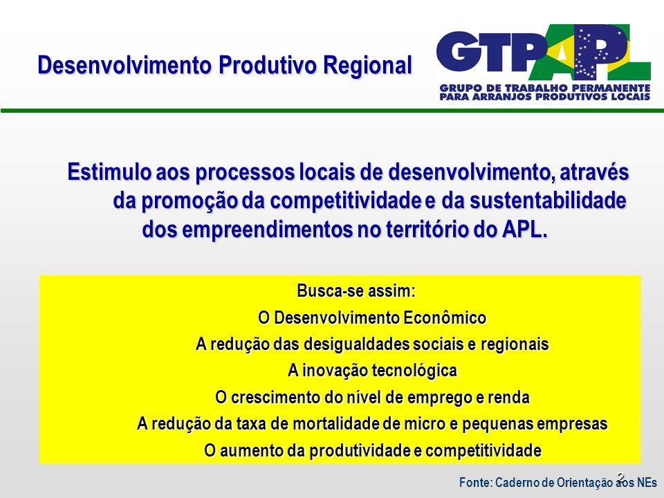 2 Estimulo aos processos locais de desenvolvimento, através da promoção da competitividade e da sustentabilidade dos empreendimentos no território do APL.