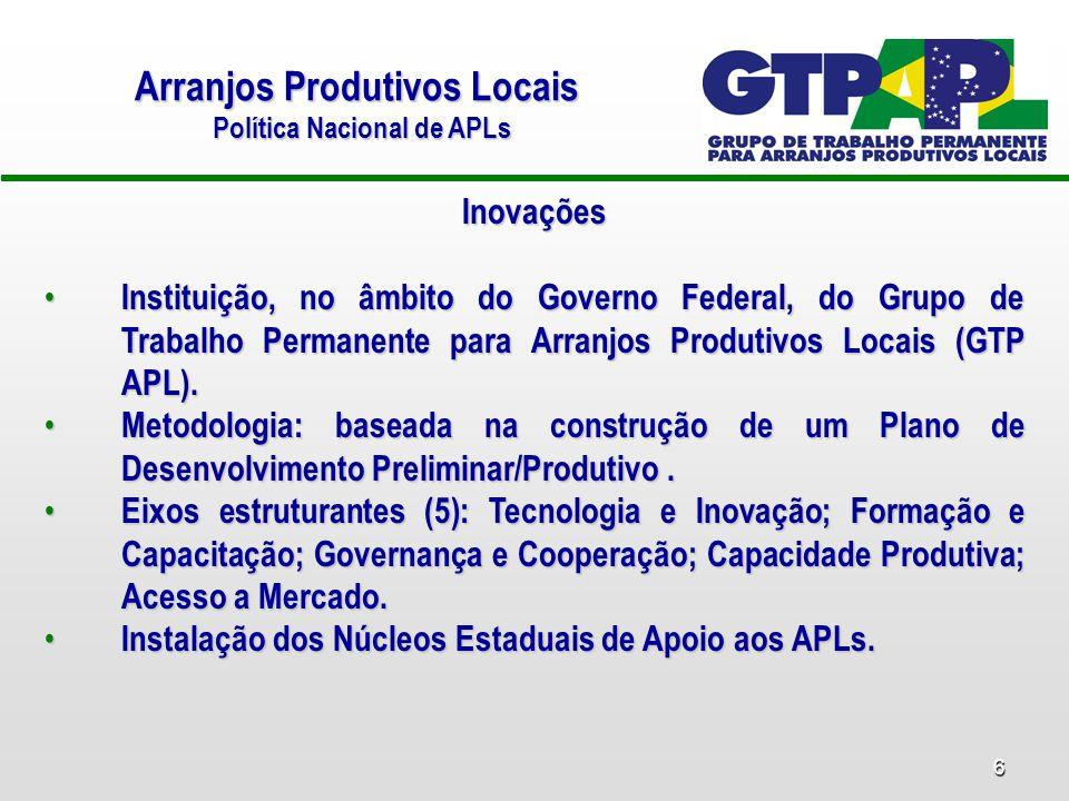 6 Inovações Instituição, no âmbito do Governo Federal, do Grupo de Trabalho Permanente para Arranjos Produtivos Locais (GTP APL). Instituição, no âmbi