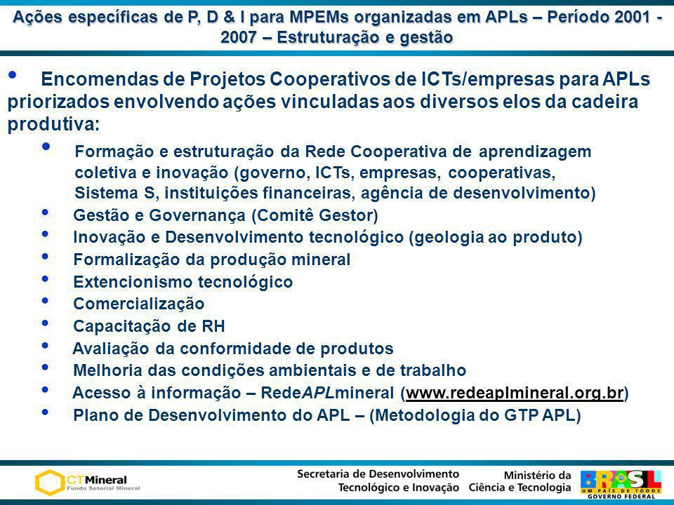 Ações específicas de P, D & I para MPEMs organizadas em APLs – Período 2001 - 2007 – Estruturação e gestão Encomendas de Projetos Cooperativos de ICTs