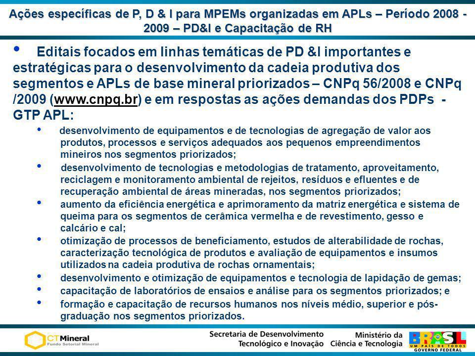Ações específicas de P, D & I para MPEMs organizadas em APLs – Período 2008 - 2009 – PD&I e Capacitação de RH Editais focados em linhas temáticas de P