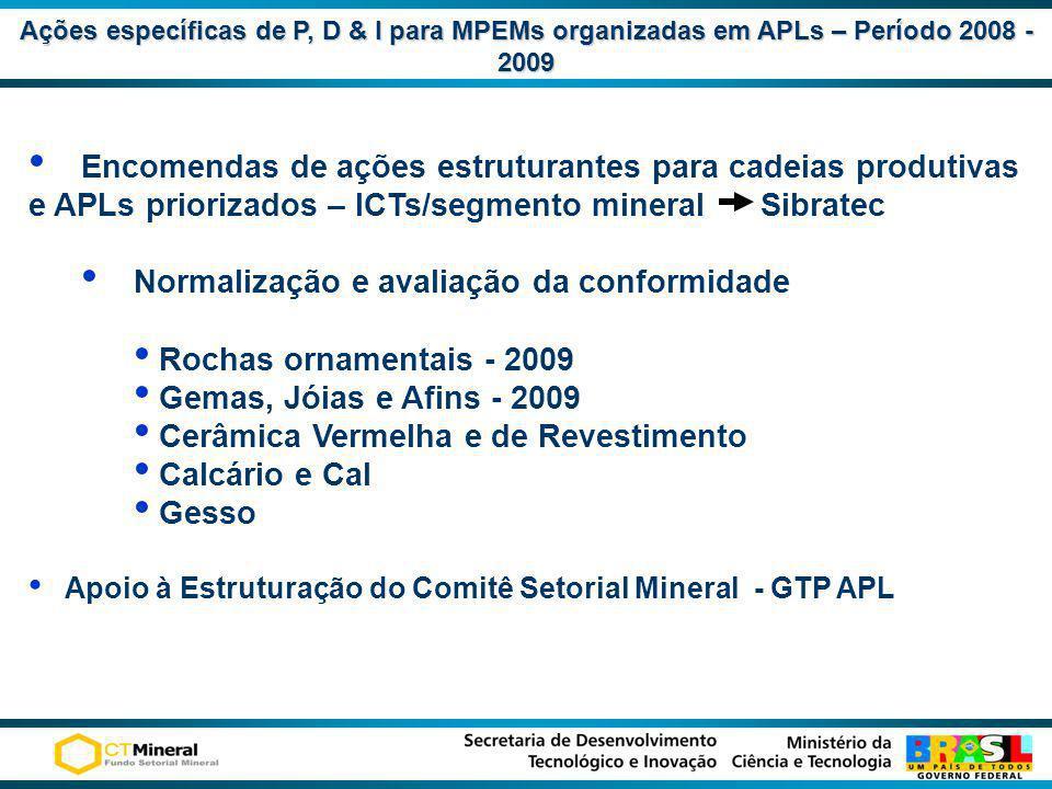 Ações específicas de P, D & I para MPEMs organizadas em APLs – Período 2008 - 2009 Encomendas de ações estruturantes para cadeias produtivas e APLs pr