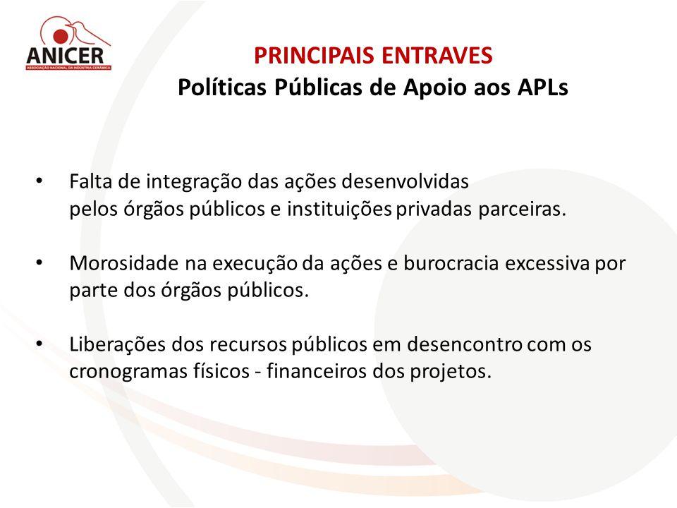 Sugestões de melhoria Políticas Públicas de Apoio aos APLs Identificar setores produtivos com características e potencialidades para desenvolver ações conjuntamente.