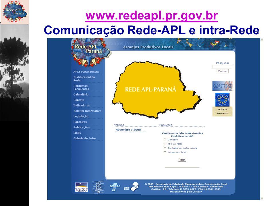 www.redeapl.pr.gov.br www.redeapl.pr.gov.br Comunicação Rede-APL e intra-Rede