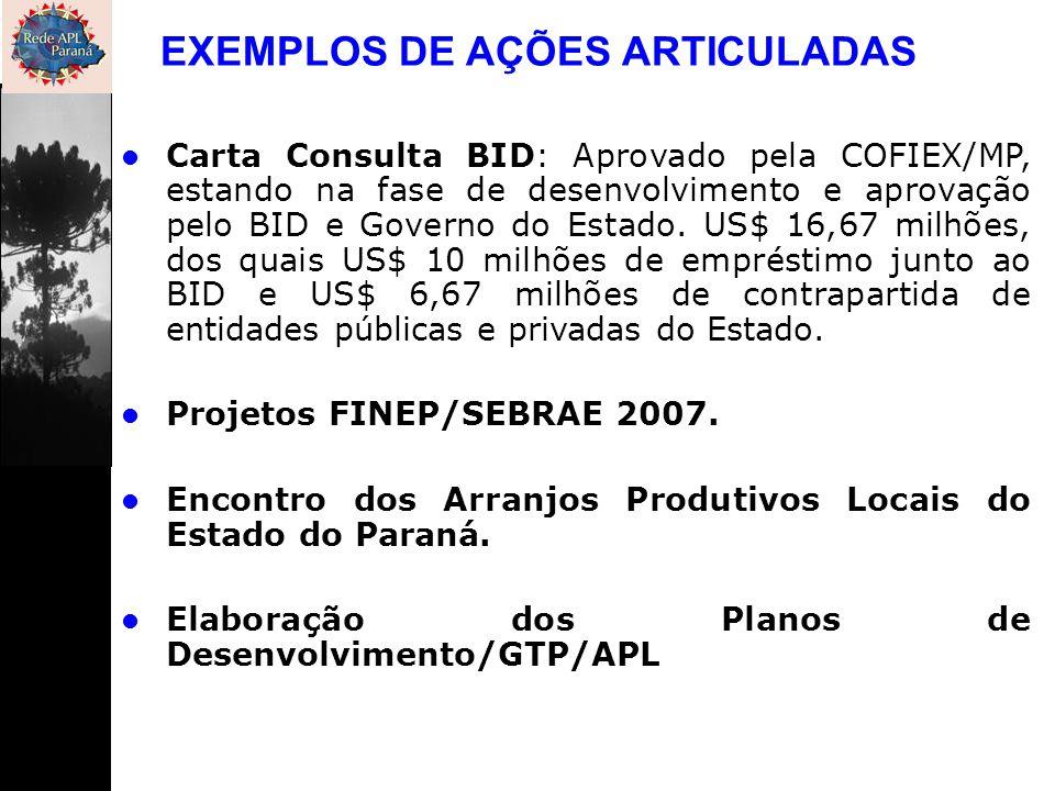 EXEMPLOS DE AÇÕES ARTICULADAS Carta Consulta BID: Aprovado pela COFIEX/MP, estando na fase de desenvolvimento e aprovação pelo BID e Governo do Estado
