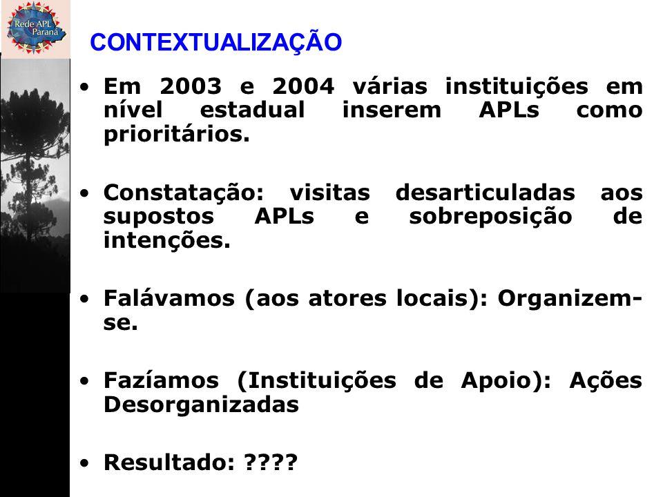 Em 2003 e 2004 várias instituições em nível estadual inserem APLs como prioritários. Constatação: visitas desarticuladas aos supostos APLs e sobreposi